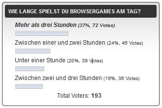 umfrage-auswertung-Wie-lange-spielst-du-Browsergames-am-Tag