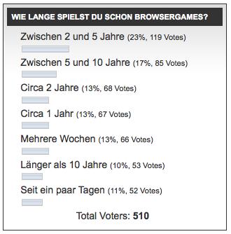 umfrage-auswertung-Wie-lange-spielst-du-schon-Browsergames