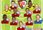 Fussball-Manager.COM_top_elf_bundesliga_1718