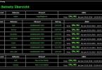 hackergame-online-Botnetz